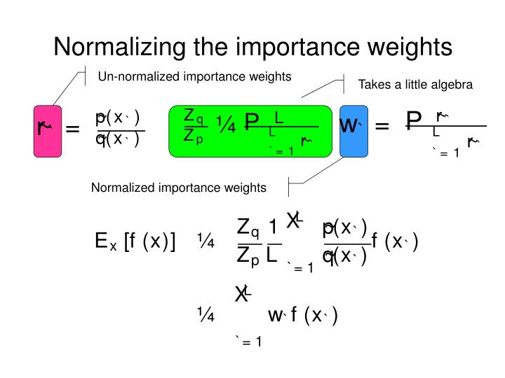Normalizing the importance weights