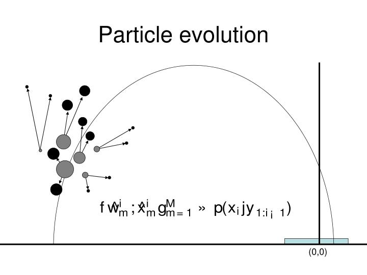 Particle evolution