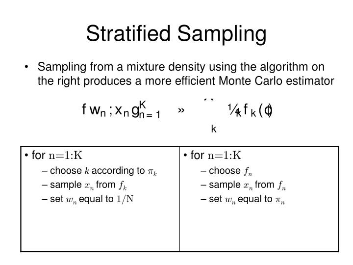 Sampling from a mixture density using the algorithm on the right produces a more efficient Monte Carlo estimator