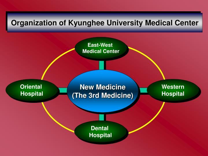 Organization of Kyunghee University Medical Center