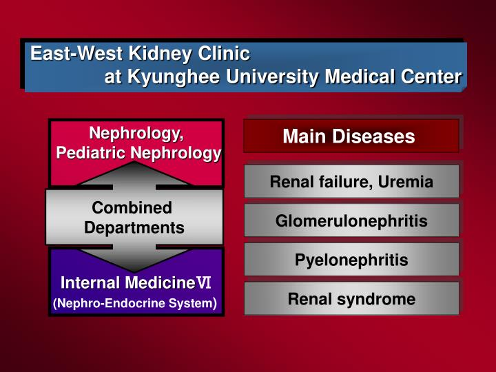 East-West Kidney Clinic