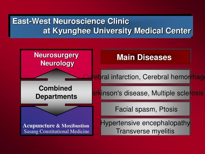 East-West Neuroscience Clinic