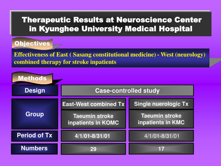 Therapeutic Results at Neuroscience Center
