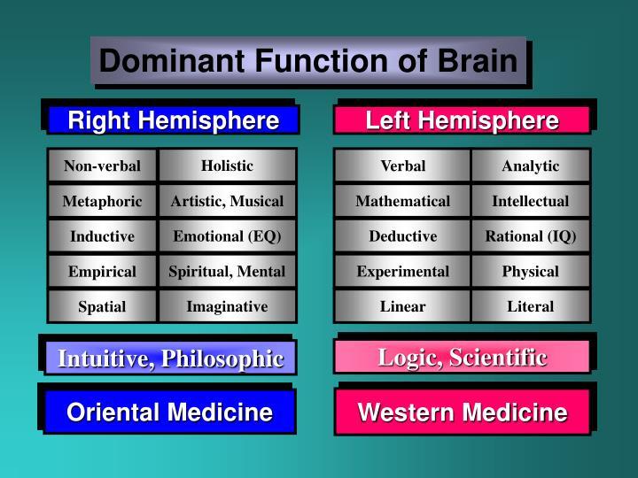 Dominant Function of Brain