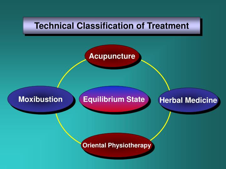 Technical Classification of Treatment