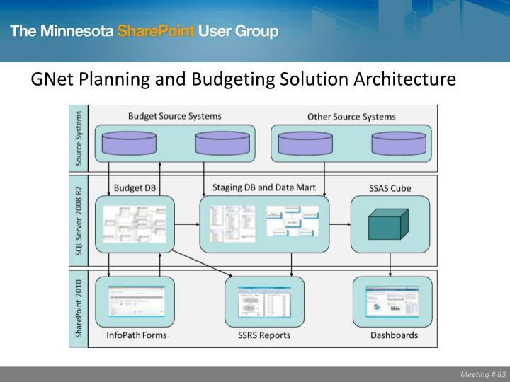 GNet Planning and Budgeting Solution Architecture