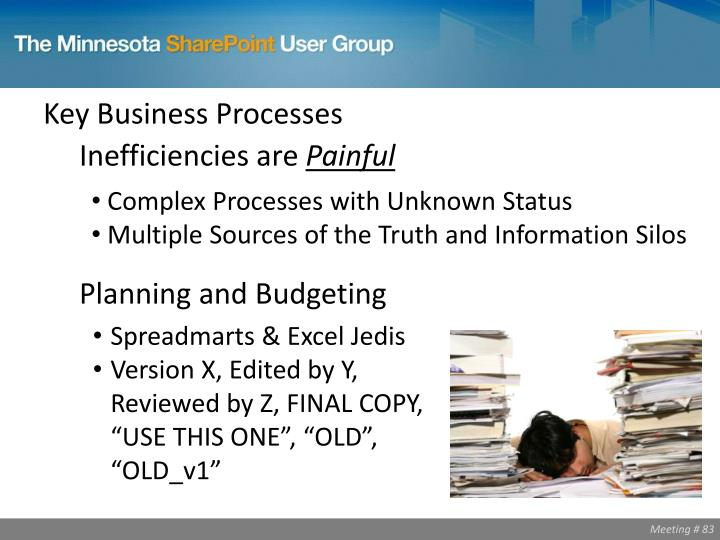 Key Business Processes