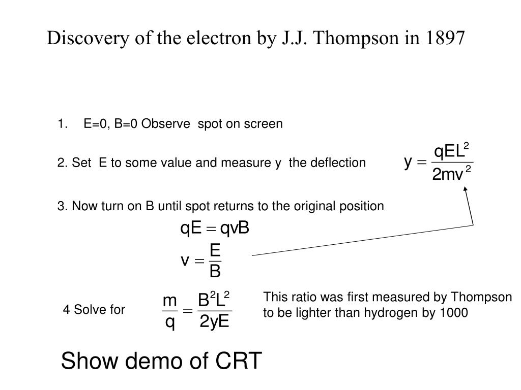 Discovery of the electron by J.J. Thompson in 1897