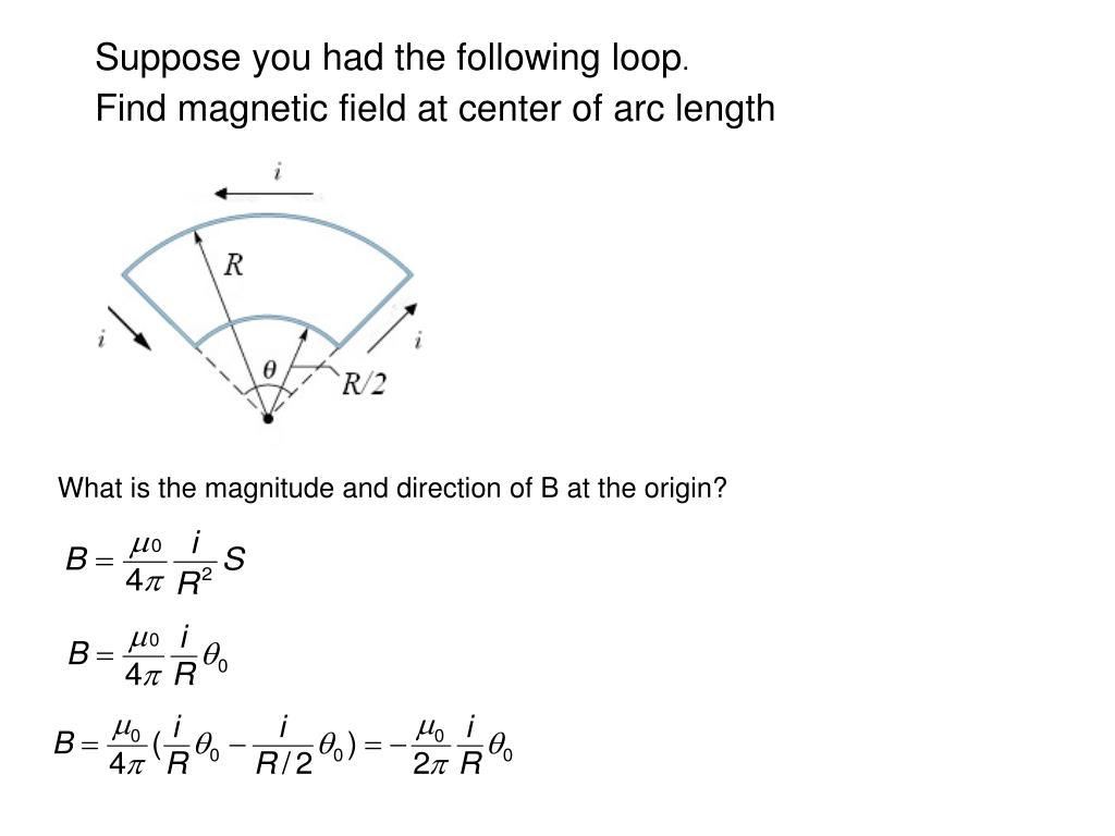 Suppose you had the following loop