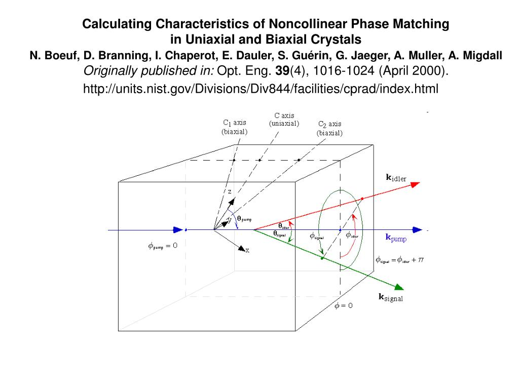 Calculating Characteristics of Noncollinear Phase Matching