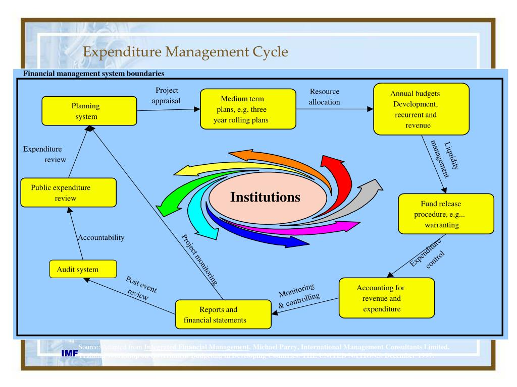 Expenditure Management Cycle