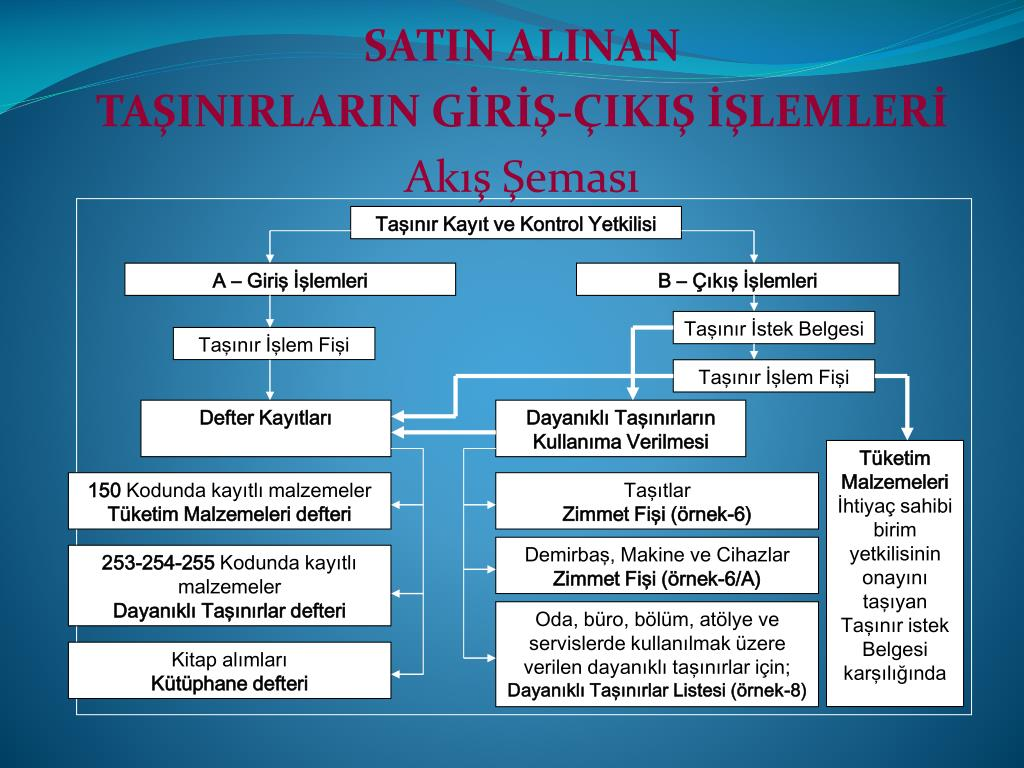 SATIN ALINAN