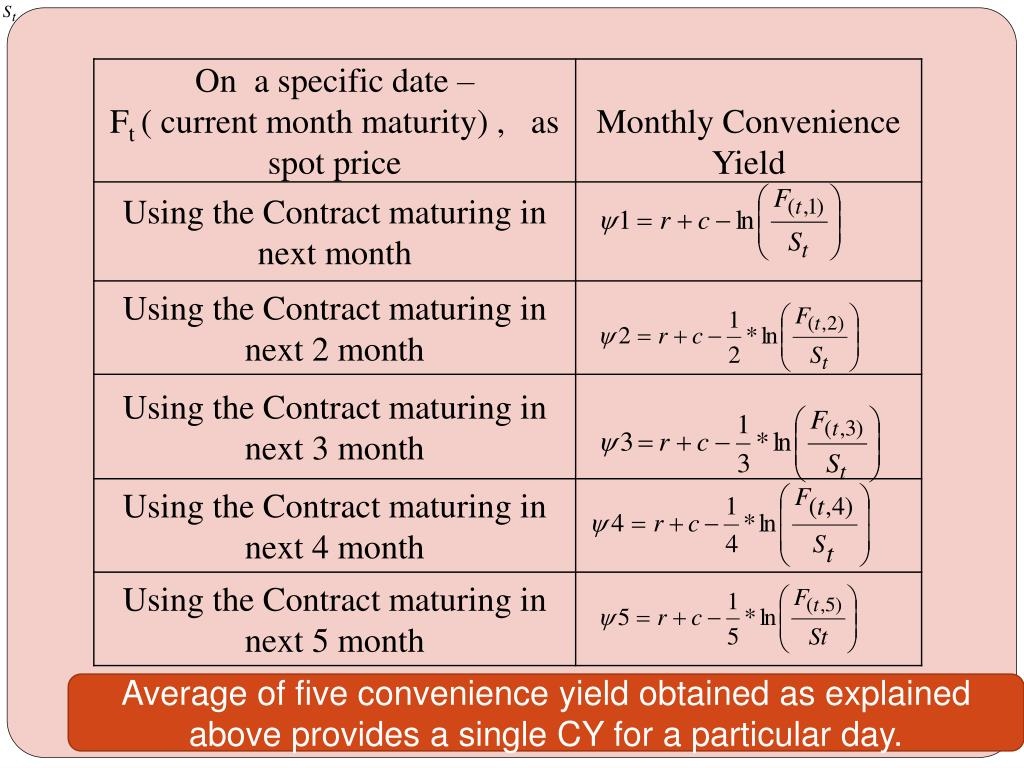 Average of five convenience yield obtained as explained above provides a single CY for a particular day.