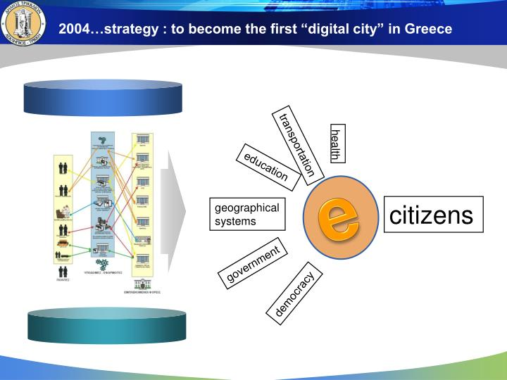 2004 strategy to become the first digital city in greece