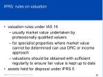 ifrs rules on valuation
