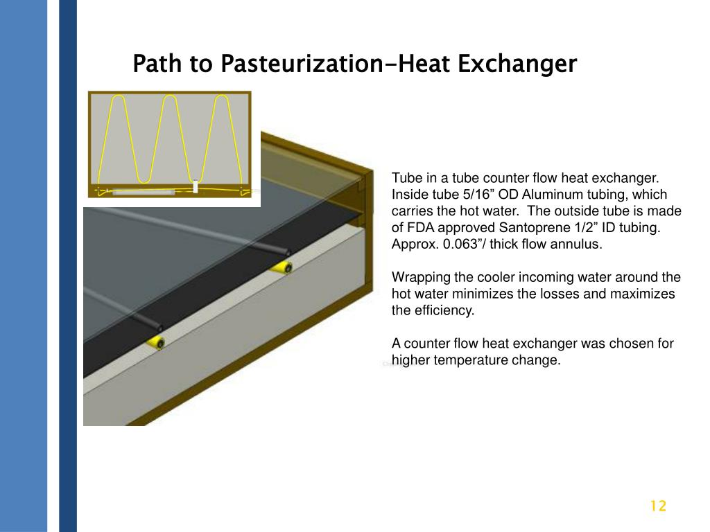Path to Pasteurization-Heat Exchanger
