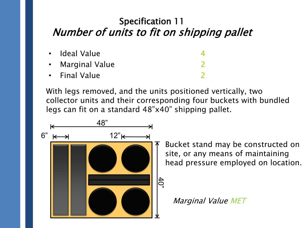 Specification 11