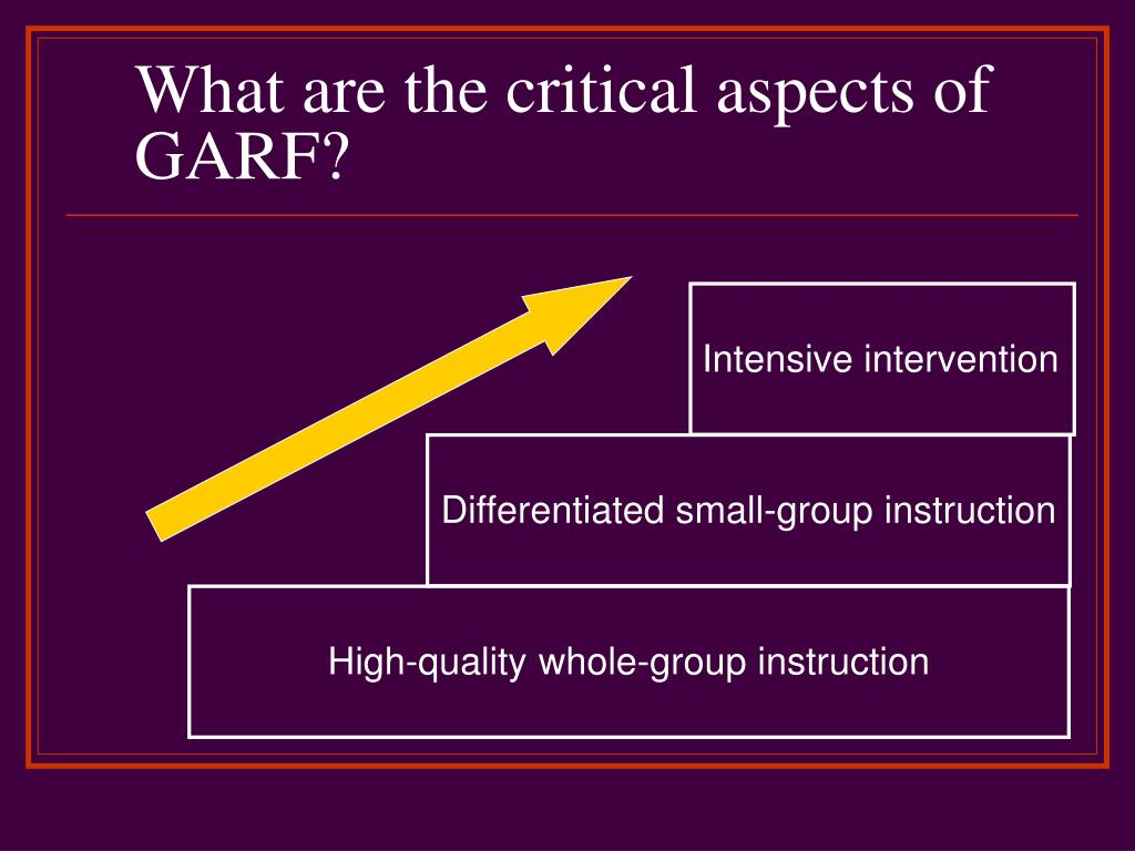 What are the critical aspects of GARF?