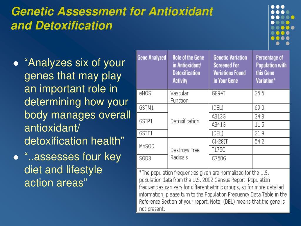 Genetic Assessment for Antioxidant and Detoxification