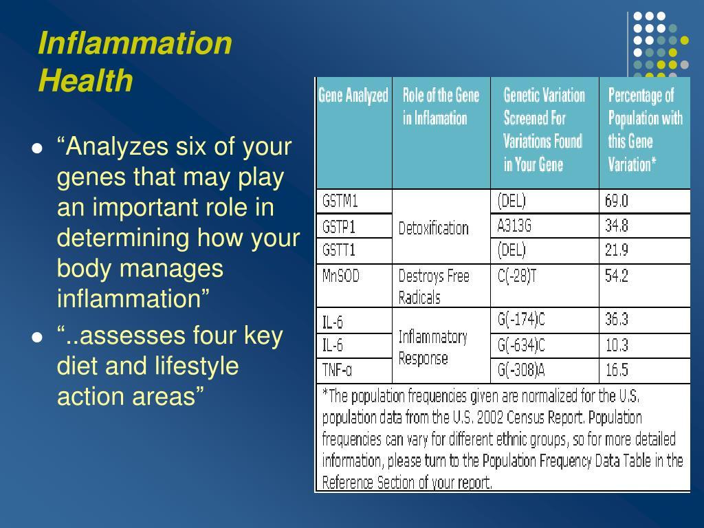 Inflammation Health