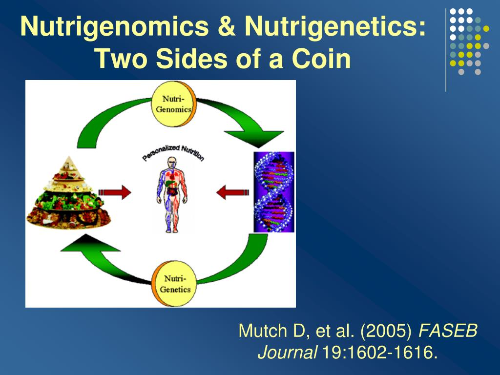 Nutrigenomics & Nutrigenetics: Two Sides of a Coin
