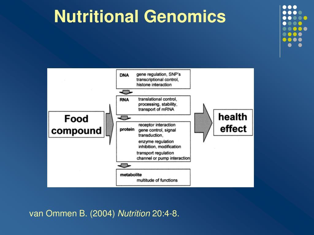 Nutritional Genomics
