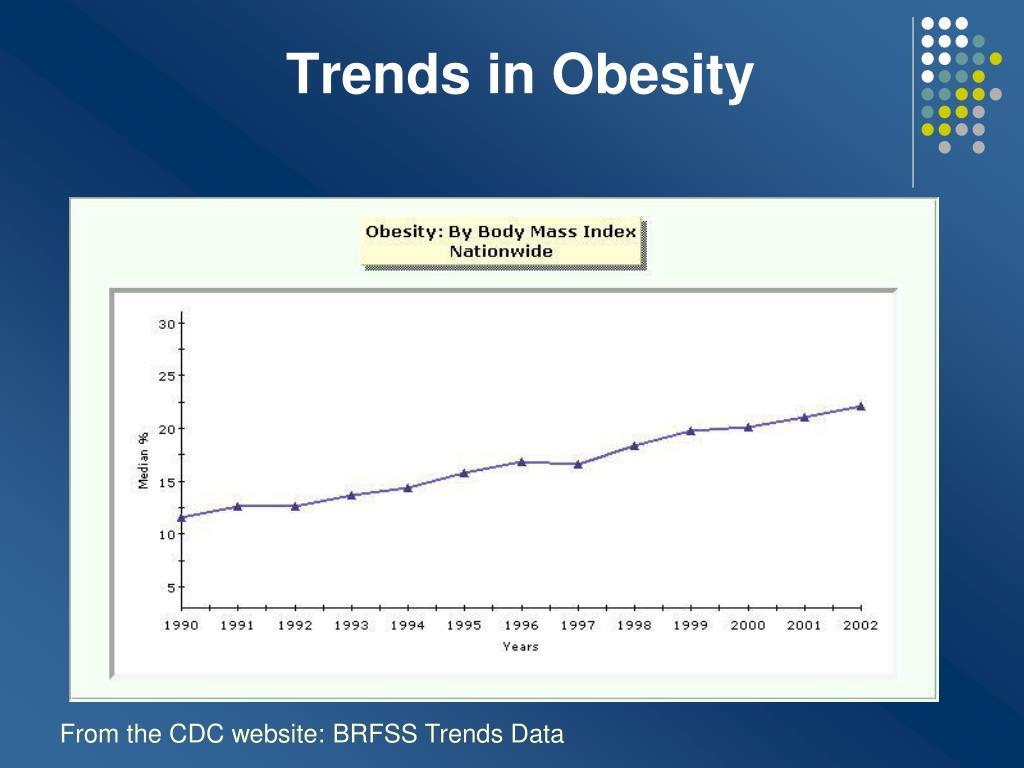 Trends in Obesity