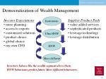 democratization of wealth management