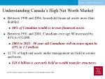 understanding canada s high net worth market