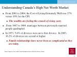 understanding canada s high net worth market8