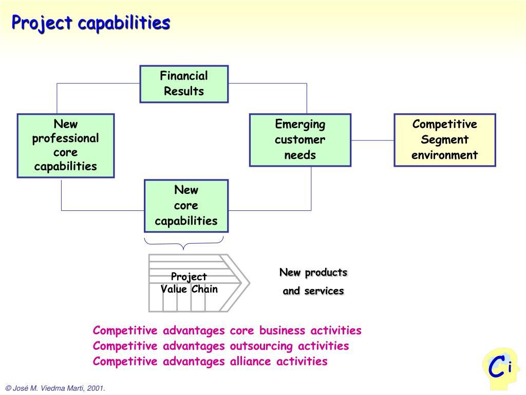 Project capabilities