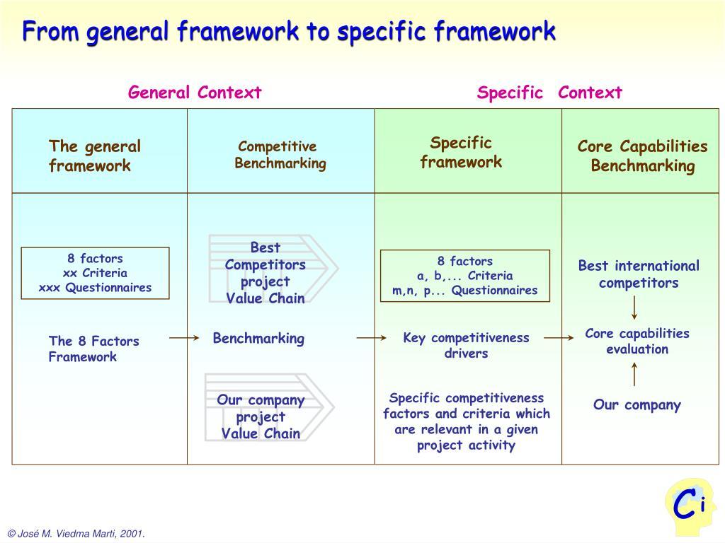 From general framework to specific framework