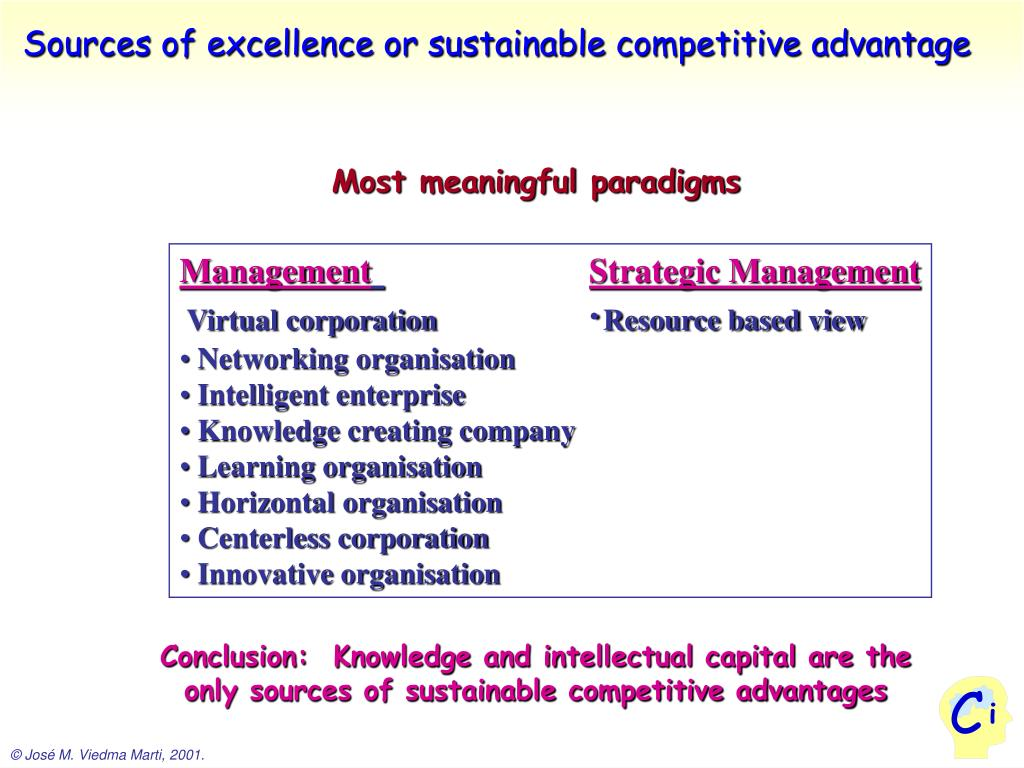 Sources of excellence or sustainable competitive advantage
