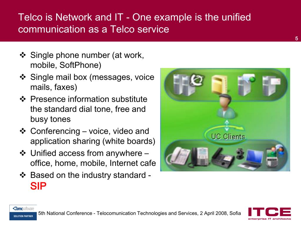 Telco is Network and IT - One example is the unified communication as a Telco service