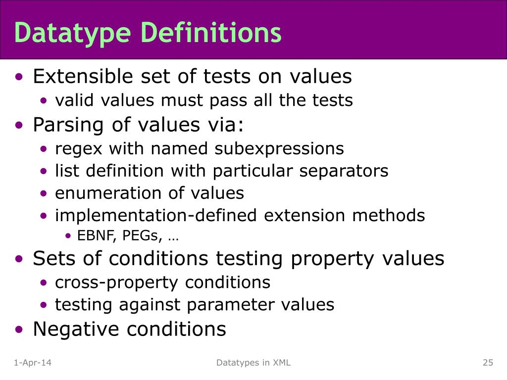 Datatype Definitions