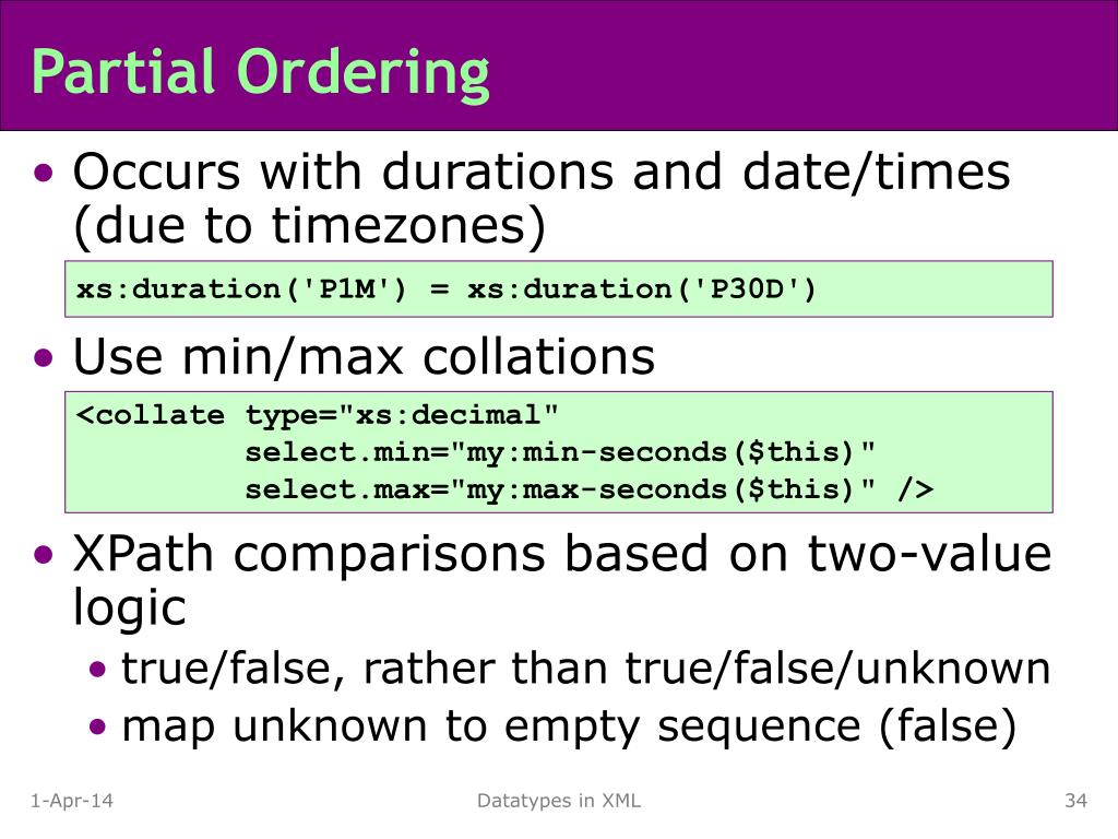 Partial Ordering