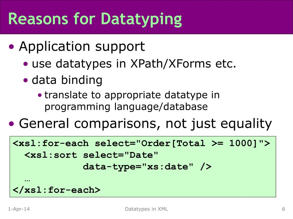 Reasons for Datatyping
