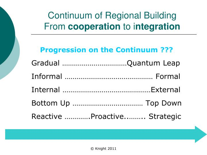 Continuum of Regional Building