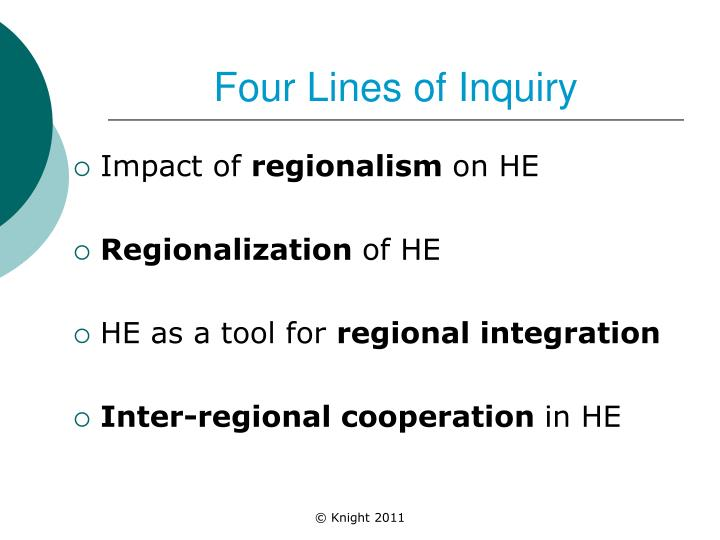 Four Lines of Inquiry
