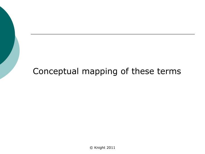 Conceptual mapping of these terms