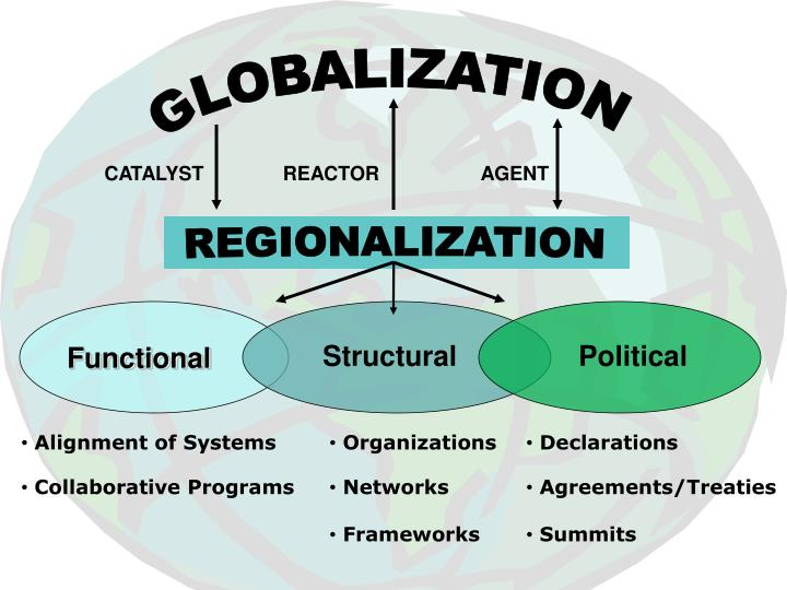 globalization versus regionalization Read this essay on discussion questions advantages of globalization versus regionalization/localization while globalization supports integration of different.