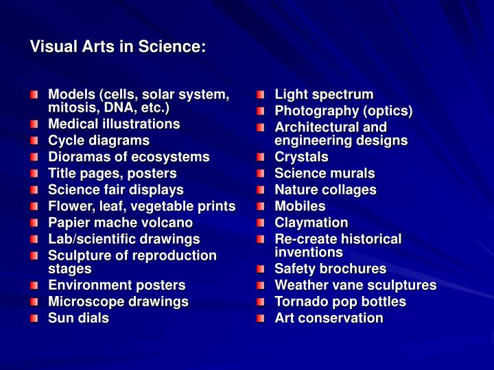 Models (cells, solar system, mitosis, DNA, etc.)