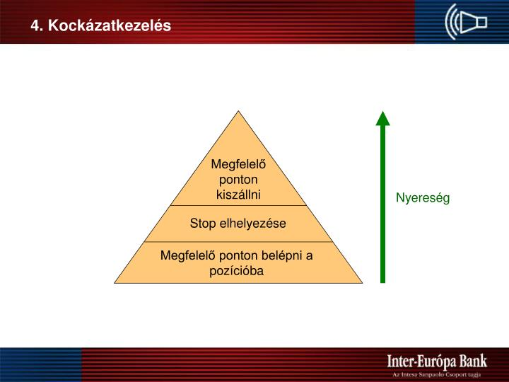 4. Kockázatkezelés