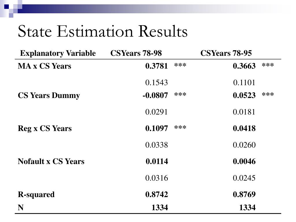 State Estimation Results