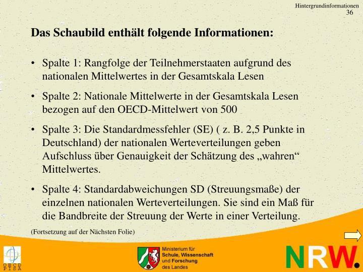 Das Schaubild enthält folgende Informationen: