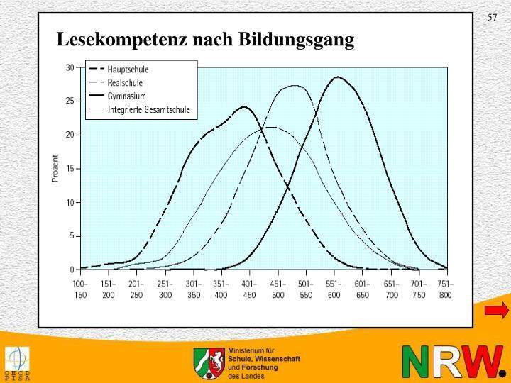 Lesekompetenz nach Bildungsgang; Grafik