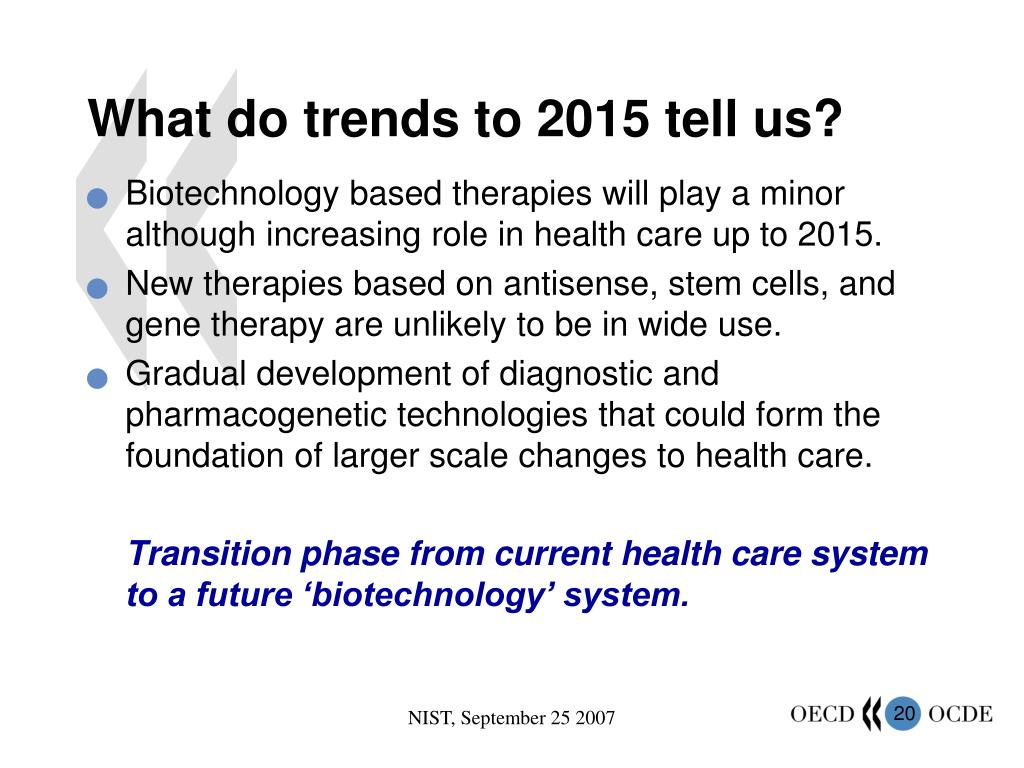 What do trends to 2015 tell us?