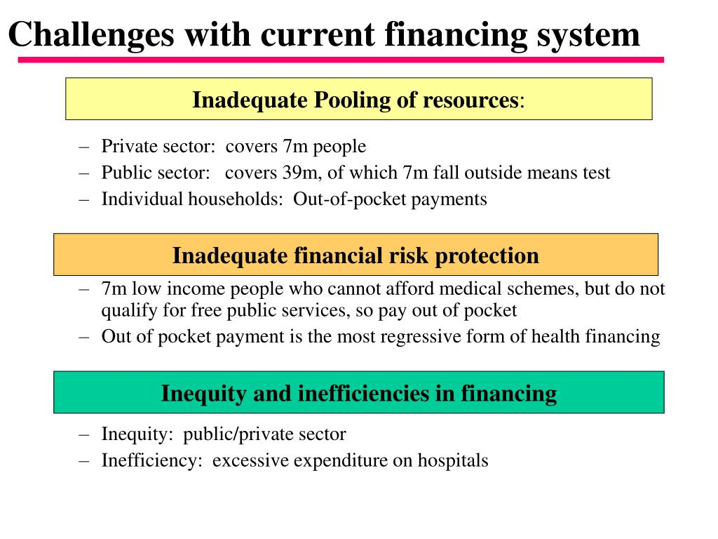 Challenges with current financing system