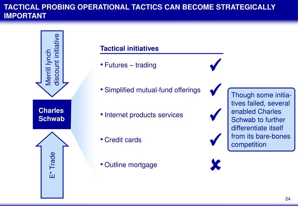 Tactical initiatives