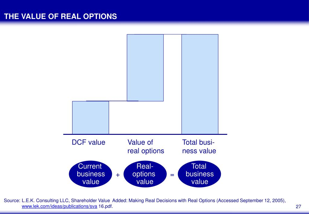 THE VALUE OF REAL OPTIONS